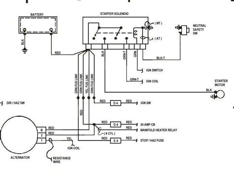 jeep tj alternator wiring free wiring diagrams