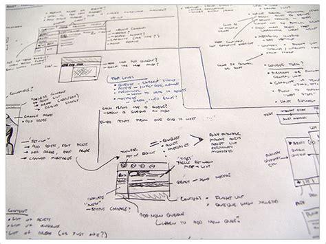 sketchbook website design lukew interface design sketchbook