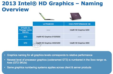 mobile intel hd graphics gaming intel hd graphics quot 4th generation quot chips performance