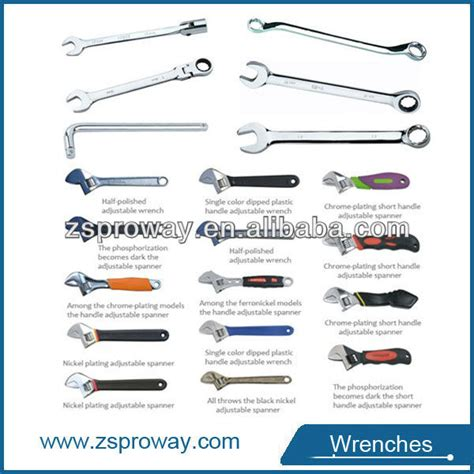 type of tools garden tools names and uses