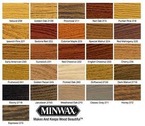 minwax gel stain colors rochester hardwood floors of utica on site finishing