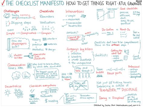 manifesto for a cancer patient books the checklist manifesto how to get things right atul