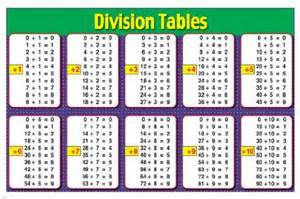 division table google search division pinterest
