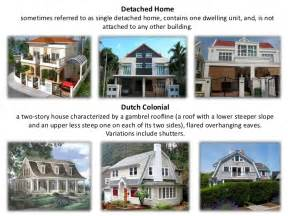amazing Pictures Of Front Doors On Houses #6: types-of-house-5-728.jpg?cb=1310299153