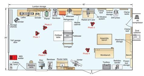 Cabinet Shop Layout by 25 Unique Woodworking Shop Layout Ideas On
