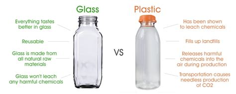 Disadvantages Of Detox Water by Glass Vs Plastic Bottles Pros And Cons Oh Juice