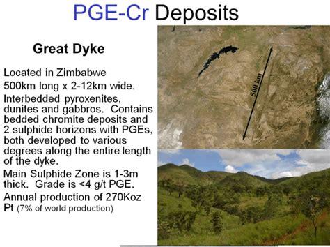 pattern formation on platinum mafic layered intrusions chromite and platinum pge deposits