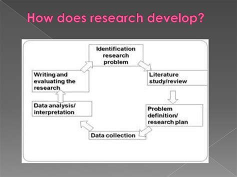 how to write a scientific research paper how to write a scientific research paper