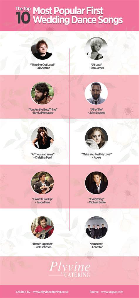 best wedding list websites uk the top 10 most popular wedding songs infographicz directory