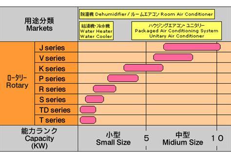matsushita compressor wiring diagram