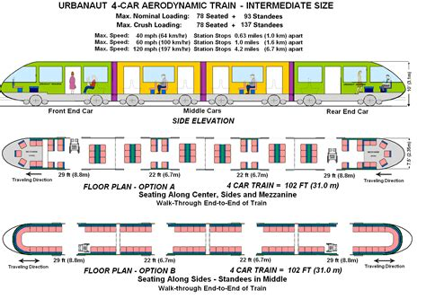 train floor plan 28 train floor plan train station floor plan floor