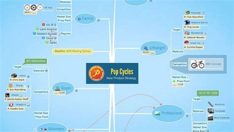 best mind mapping for mac best 3 mind mapping software for mac visio like