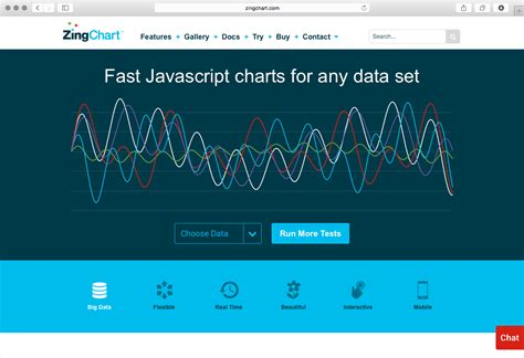 Top Bar Html5 The 15 Best Javascript Charting Libraries