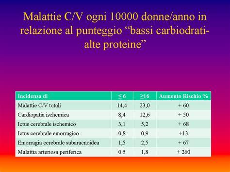 alimentazione cardiopatici malattie cardiovascolari dieta per cardiopatici