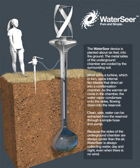 homelife 11 things people with spotless houses do every day water seer uses wind power to pull 11 gallons of clean