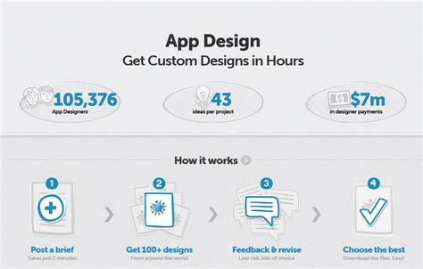 designcrowd one on one designcrowd app design reviews ratings info