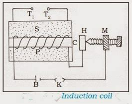 coil inductor define define induction coil 28 images electro magnetic induction of a current in a coil stock