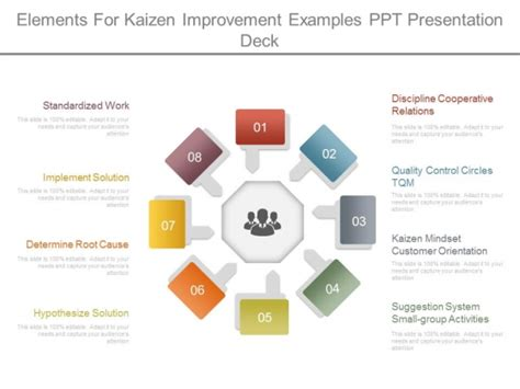 ppt templates for kaizen most popular powerpoint templates business finance