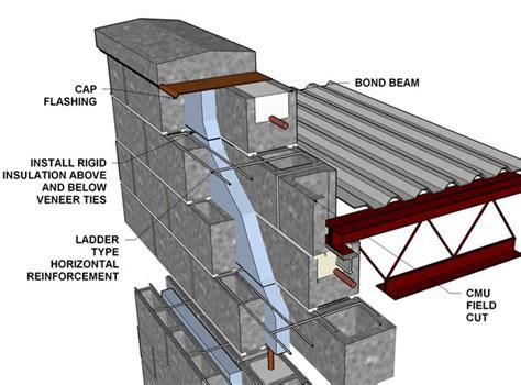Icf Cabin by Cavity Wall Concrete Block Veneer Reinforced Concrete