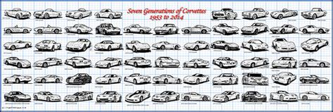 all corvette models by year corvette styles the years auto express