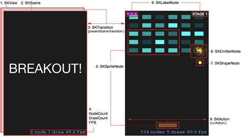 construct 2 tutorial breakout clone how to create a breakout clone with sprite kit