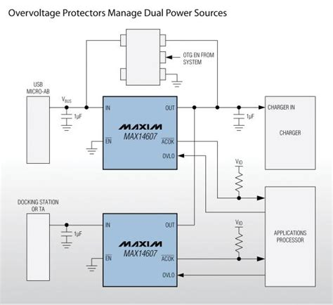maxim integrated products istanbul design center overvoltage protectors use bias blocking for power sources eenews europe