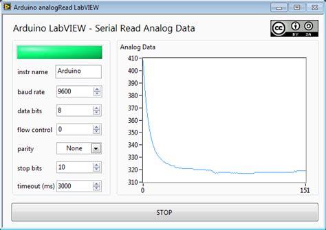 serial read arduino analog read using labview physics light