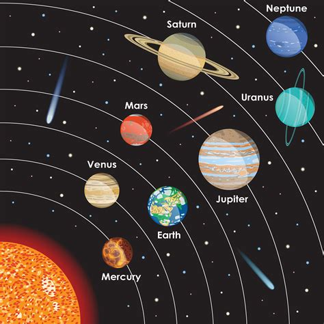 Planet Names planet names wallpaper for decor
