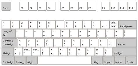 keyboard layout greek polytonic greek in dvorak layout for linux the library