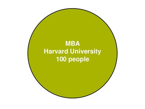 Define Mba From Harvard by Diversity Inclusion Innovation Stryker