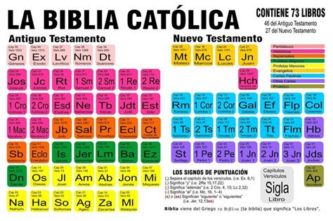 1000 images about iglesia cat 243 lica on