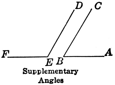 what are supplementary angles on math distinguishing between complementary and