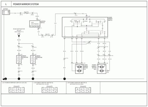 wiring diagram kia carnival 2005 kia automotive wiring
