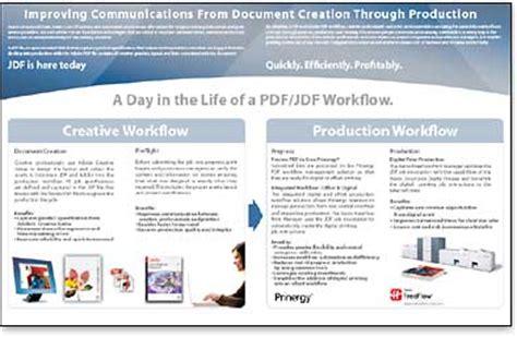 leaflet design definition gil zeimer brochure copywriting