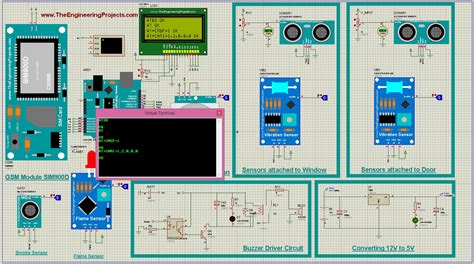 Alarm Gsm home security system using arduino gsm the engineering
