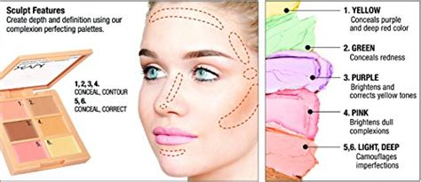 how to choose the right contour shade yourbeautycraze com best nyx cosmetics color correcting concealer 3cp04