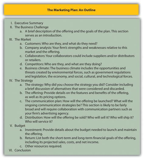 Marketing Plan Outline by 16 2 Functions Of The Marketing Plan Principles Of Marketing