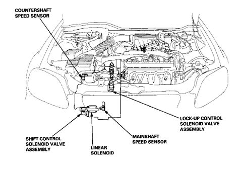 transmission control 1992 honda civic electronic valve timing 96 honda civic automatic transmission sensor help honda tech honda forum discussion