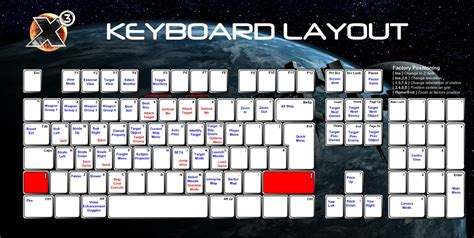 X3ap Keyboard Layout | seizewell die online community f 252 r space sim spiele