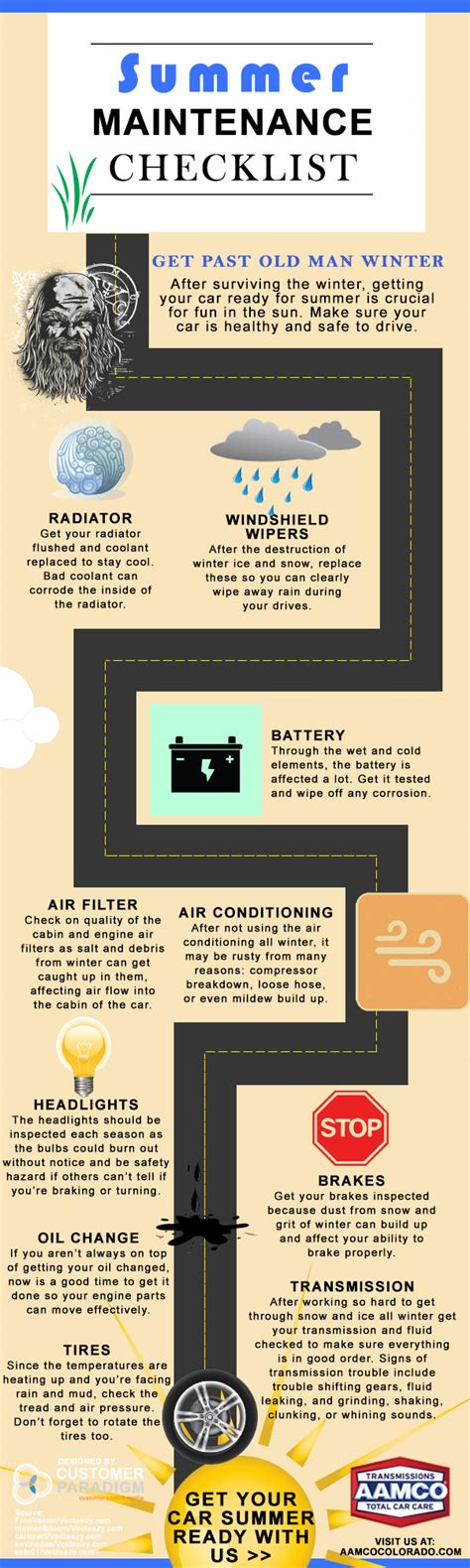 Summer Car Maintenance Checklist   INFOGRAPHIC   AAMCO