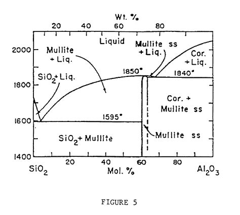 patent us6484539 glass fiber compositions of