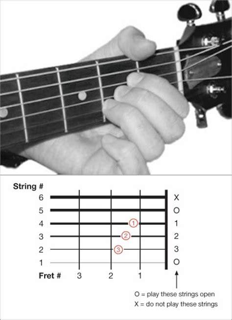 belajar kunci gitar kandas belajar main gitar belajar kunci dasar gitar untuk pemula