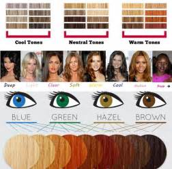 hair color for skin tone how to choose the right hair color alldaychic