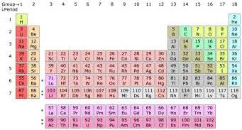 file 18 column periodic table with lu and lr in 3
