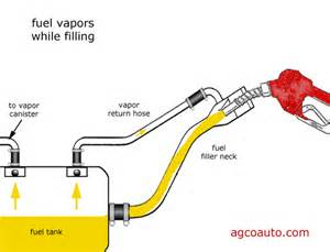 Fuel System Not Pressurizing Trouble Re Fueling