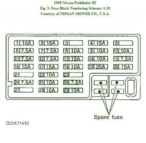 1999 nissan pathfinder se fuse box diagram circuit