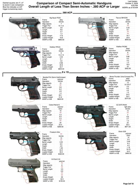 different names different types of handguns and their names www imgkid the image kid has it