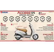 Quick Facts  Suzuki Access 125 Special Edition