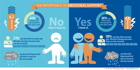 how to make your an emotional support tips for healthy support motorcycle review and galleries