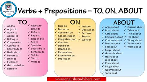 verbs prepositions    english study